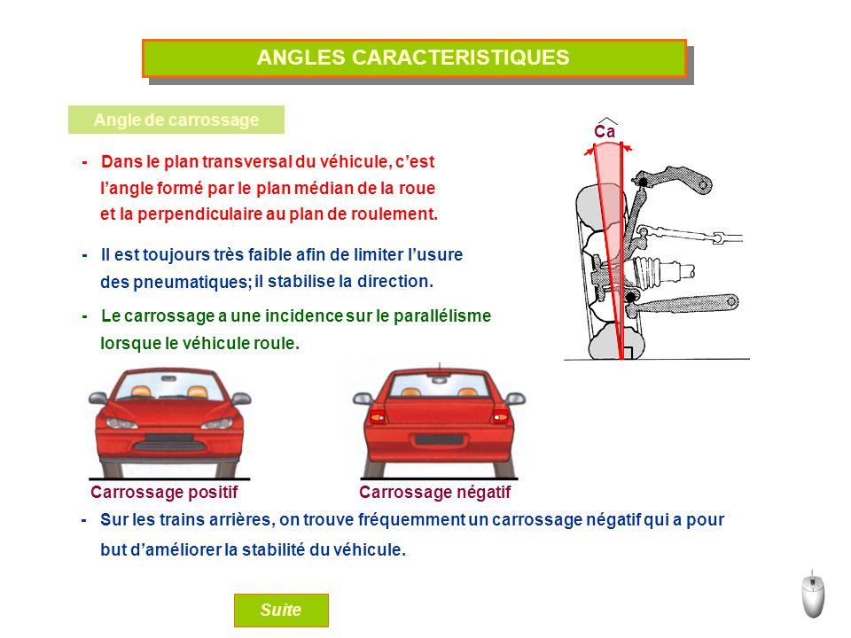 ANGLES CARACTERISTIQUES Angle de carrossage - Dans le plan transversal du véhicule, cest et la perpendiculaire au plan de roulement. Ca - Il est toujo