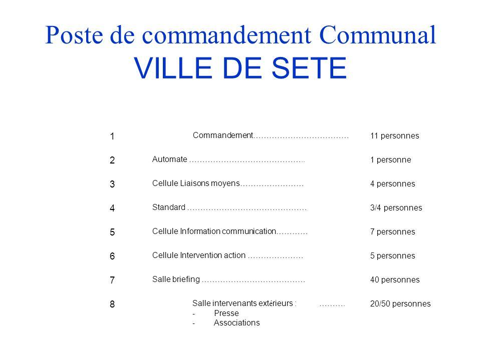 Poste de commandement Communal VILLE DE SETE 1 Commandement ……………………………… 11 personnes 2 Automate ……………………………………..1 personne 3 Cellule Liaisons moyens …………………… 4 personnes 4 Standard ……………………………………… 3/4 personnes 5 Cellule Information communication ………… 7 personnes 6 Cellule Intervention action ………………… 5 personnes 7 Salle briefing ………………………………… 40 personnes 8 Salle intervenants ext é rieurs : ……….