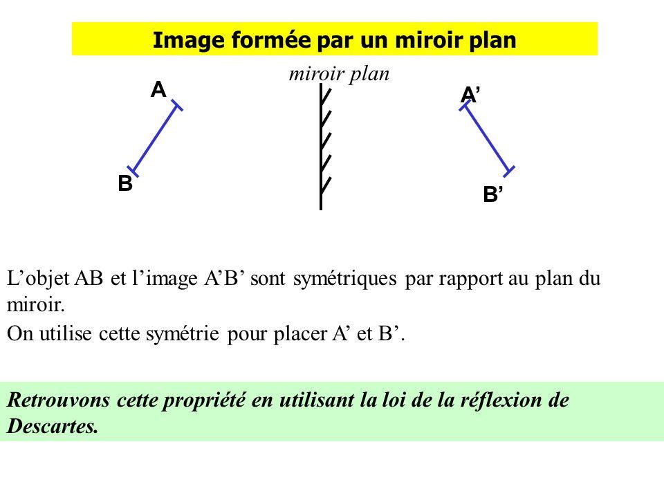 Image formée par un miroir plan B A B A Lobjet AB et limage AB sont symétriques par rapport au plan du miroir. On utilise cette symétrie pour placer A