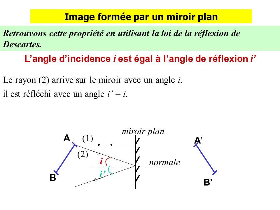 Image formée par un miroir plan Retrouvons cette propriété en utilisant la loi de la réflexion de Descartes. B A B A miroir plan Langle dincidence i e
