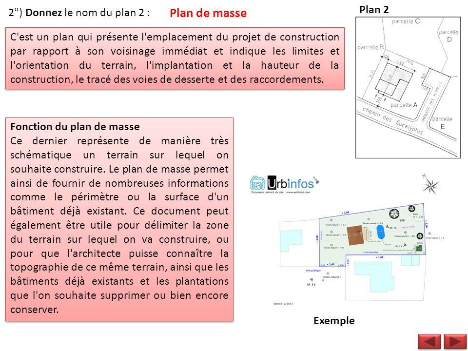 2°) Donnez le nom du plan 2 : Plan de masse Fonction du plan de masse Ce dernier représente de manière très schématique un terrain sur lequel on souha