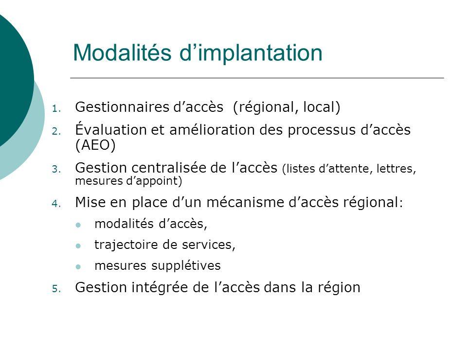 Modalités dimplantation 1. Gestionnaires daccès (régional, local) 2.