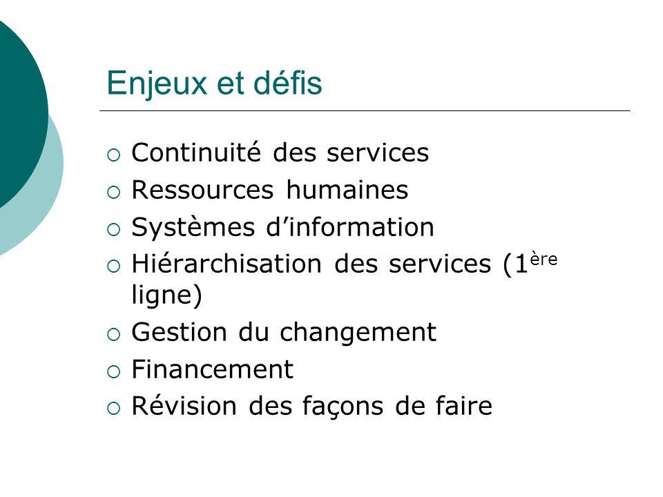 Enjeux et défis Continuité des services Ressources humaines Systèmes dinformation Hiérarchisation des services (1 ère ligne) Gestion du changement Financement Révision des façons de faire