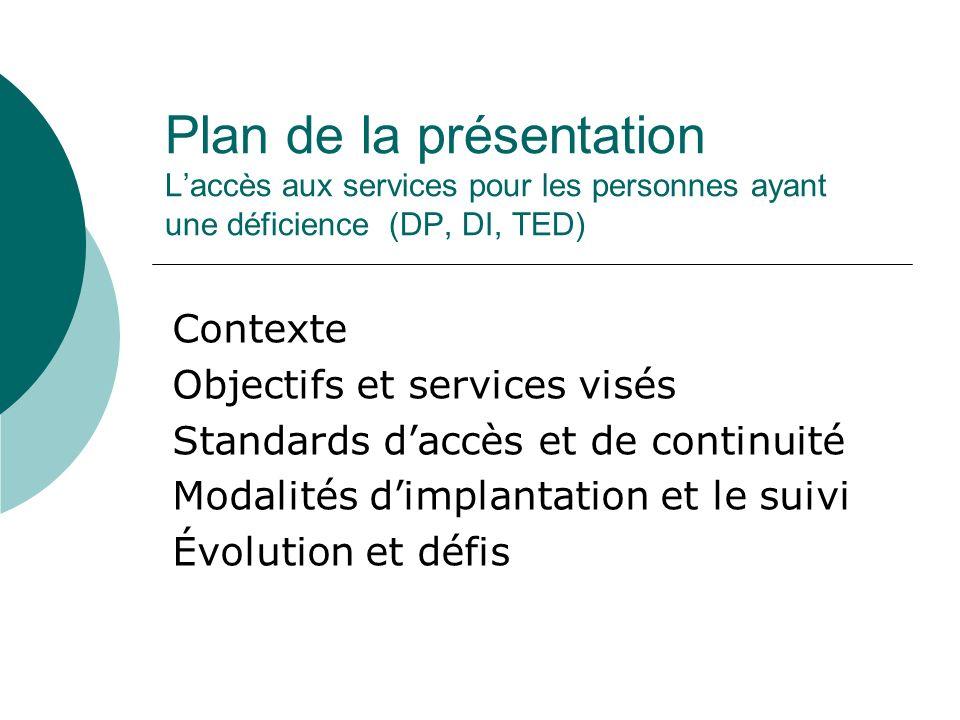 Plan de la présentation Laccès aux services pour les personnes ayant une déficience (DP, DI, TED) Contexte Objectifs et services visés Standards daccès et de continuité Modalités dimplantation et le suivi Évolution et défis