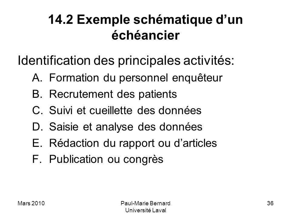 Mars 2010Paul-Marie Bernard Université Laval 36 14.2 Exemple schématique dun échéancier Identification des principales activités: A.Formation du perso