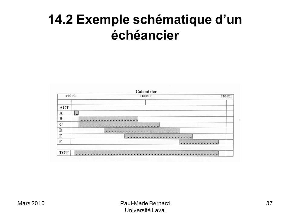 Mars 2010Paul-Marie Bernard Université Laval 37 14.2 Exemple schématique dun échéancier