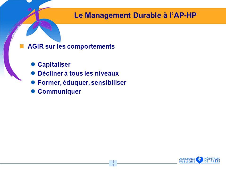 11 Le Management Durable à lAP-HP AGIR sur les comportements Capitaliser Décliner à tous les niveaux Former, éduquer, sensibiliser Communiquer