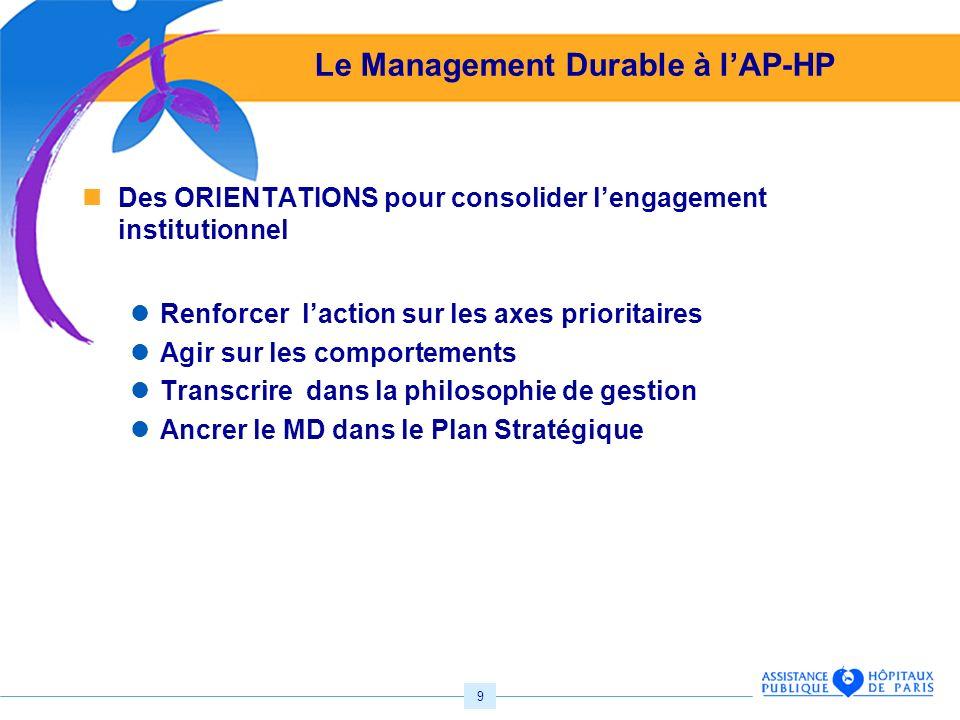 9 Le Management Durable à lAP-HP Des ORIENTATIONS pour consolider lengagement institutionnel Renforcer laction sur les axes prioritaires Agir sur les comportements Transcrire dans la philosophie de gestion Ancrer le MD dans le Plan Stratégique