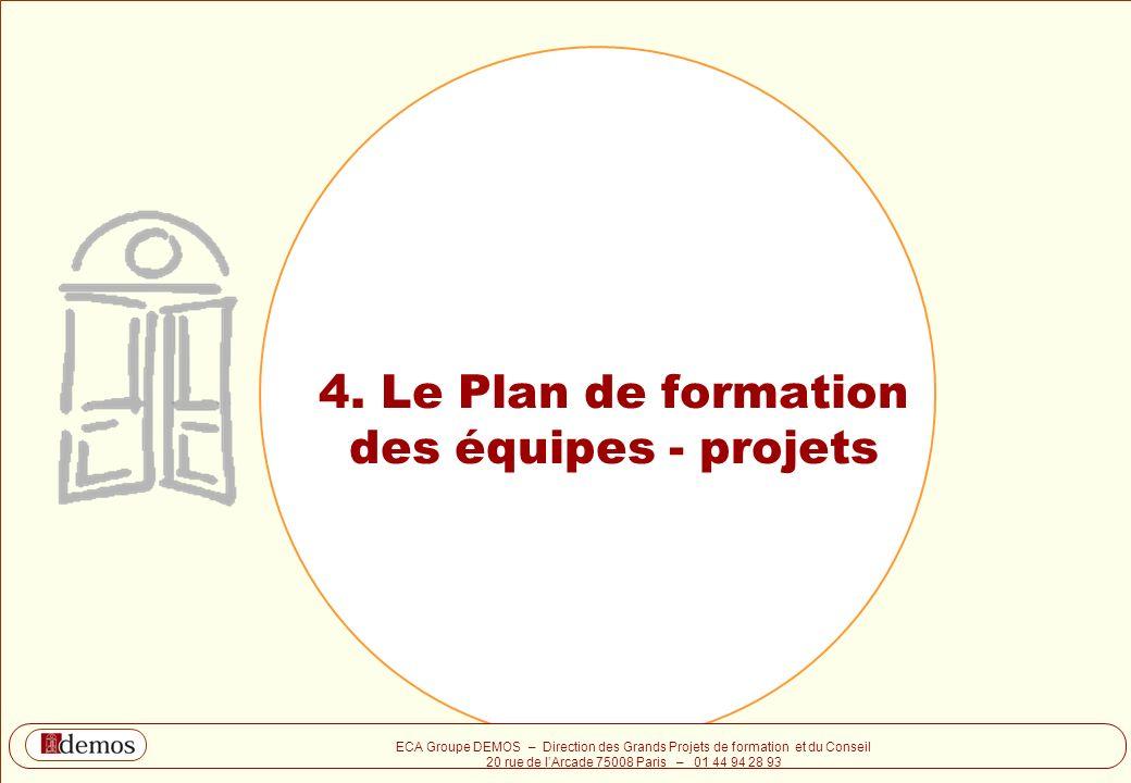 DEMOS - Département Management / Communication / Développement personnel 01 44 94 16 16 11 ECA Groupe DEMOS – Direction des Grands Projets de formatio