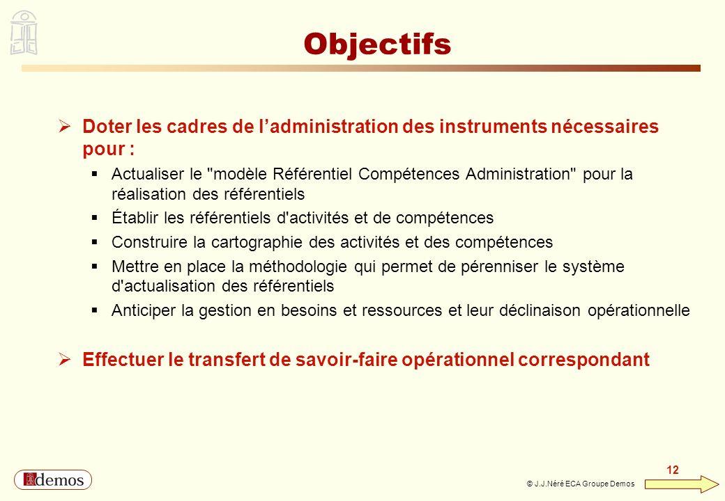 DEMOS - Département Management / Communication / Développement personnel 01 44 94 16 16 12 © J.J.Néré ECA Groupe Demos Objectifs Doter les cadres de l