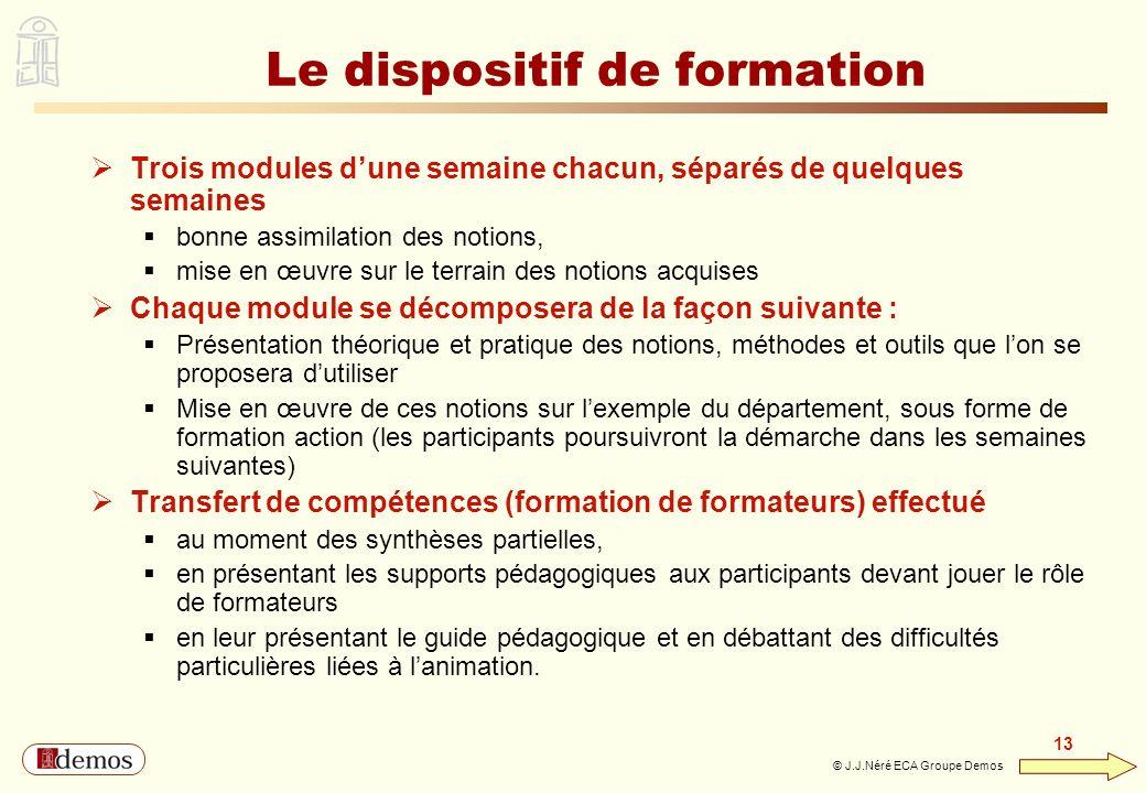 DEMOS - Département Management / Communication / Développement personnel 01 44 94 16 16 13 © J.J.Néré ECA Groupe Demos Le dispositif de formation Troi