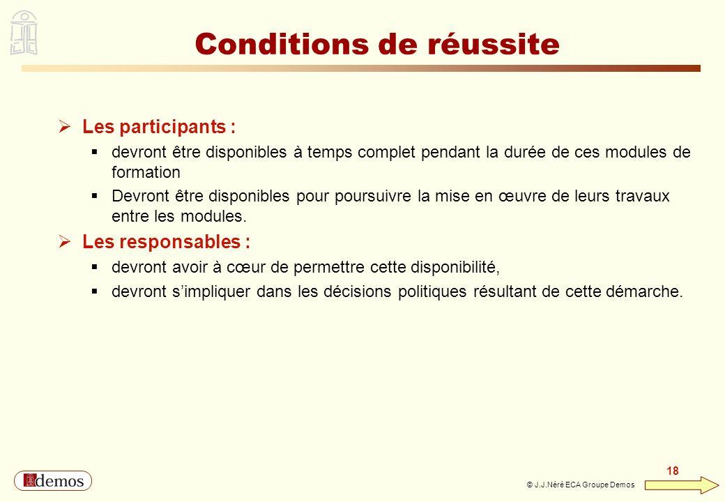DEMOS - Département Management / Communication / Développement personnel 01 44 94 16 16 18 © J.J.Néré ECA Groupe Demos Conditions de réussite Les part