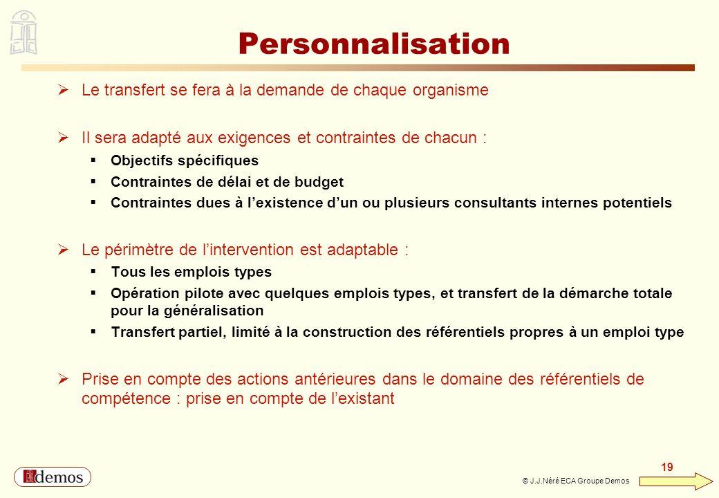 DEMOS - Département Management / Communication / Développement personnel 01 44 94 16 16 19 © J.J.Néré ECA Groupe Demos Personnalisation Le transfert s