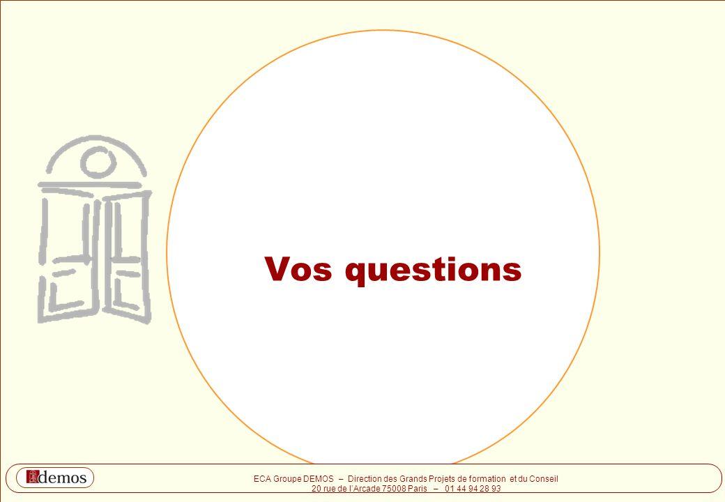 DEMOS - Département Management / Communication / Développement personnel 01 44 94 16 16 21 ECA Groupe DEMOS – Direction des Grands Projets de formatio