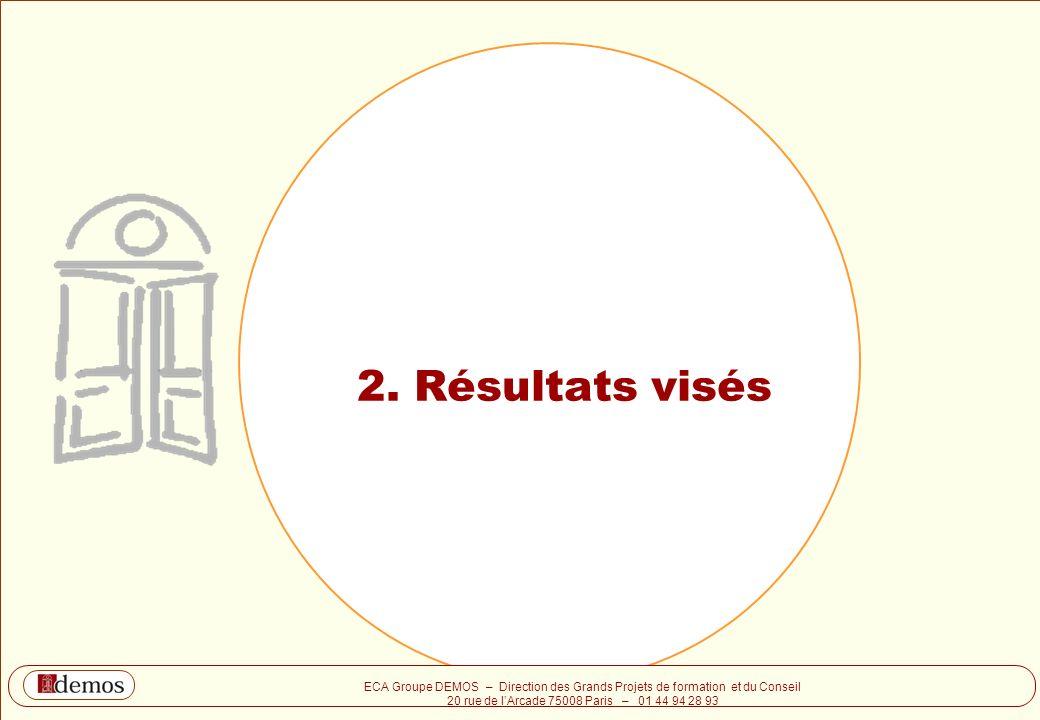 DEMOS - Département Management / Communication / Développement personnel 01 44 94 16 16 6 ECA Groupe DEMOS – Direction des Grands Projets de formation
