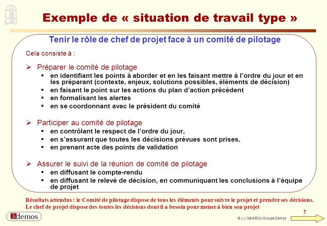 DEMOS - Département Management / Communication / Développement personnel 01 44 94 16 16 7 7 © J.J.Néré ECA Groupe Demos Exemple de « situation de trav