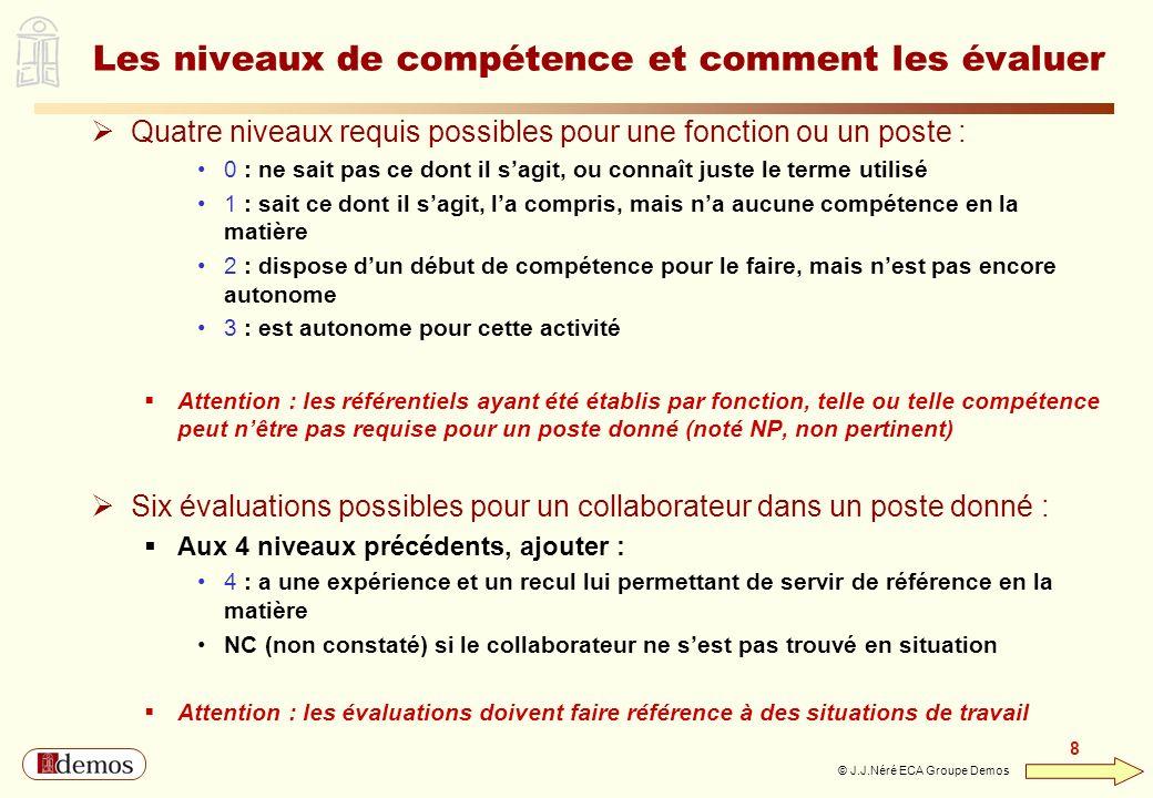 DEMOS - Département Management / Communication / Développement personnel 01 44 94 16 16 8 8 © J.J.Néré ECA Groupe Demos Les niveaux de compétence et c