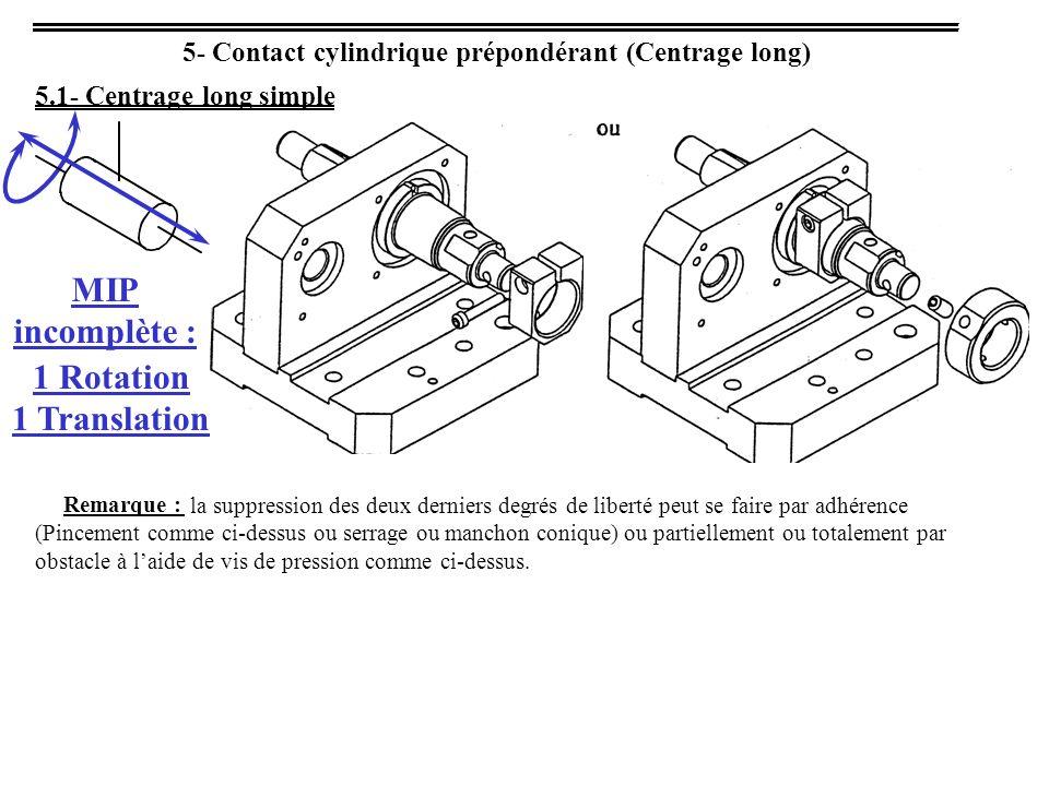5- Contact cylindrique prépondérant (Centrage long) 5.1- Centrage long simple Remarque : la suppression des deux derniers degrés de liberté peut se fa