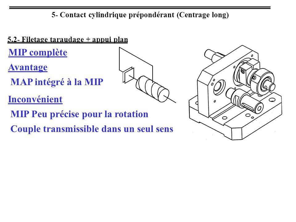 5.2- Filetage taraudage + appui plan 5- Contact cylindrique prépondérant (Centrage long) Avantage MIP complète MAP intégré à la MIP Inconvénient MIP P