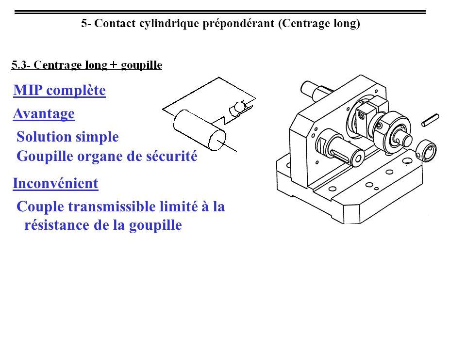 5- Contact cylindrique prépondérant (Centrage long) Avantage MIP complète Solution simple Inconvénient Couple transmissible limité à la résistance de