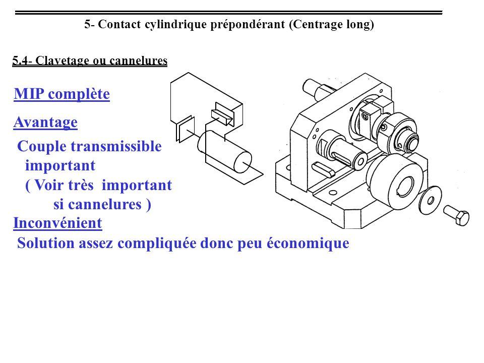 5.4- Clavetage ou cannelures 5- Contact cylindrique prépondérant (Centrage long) Avantage MIP complète Couple transmissible important ( Voir très impo
