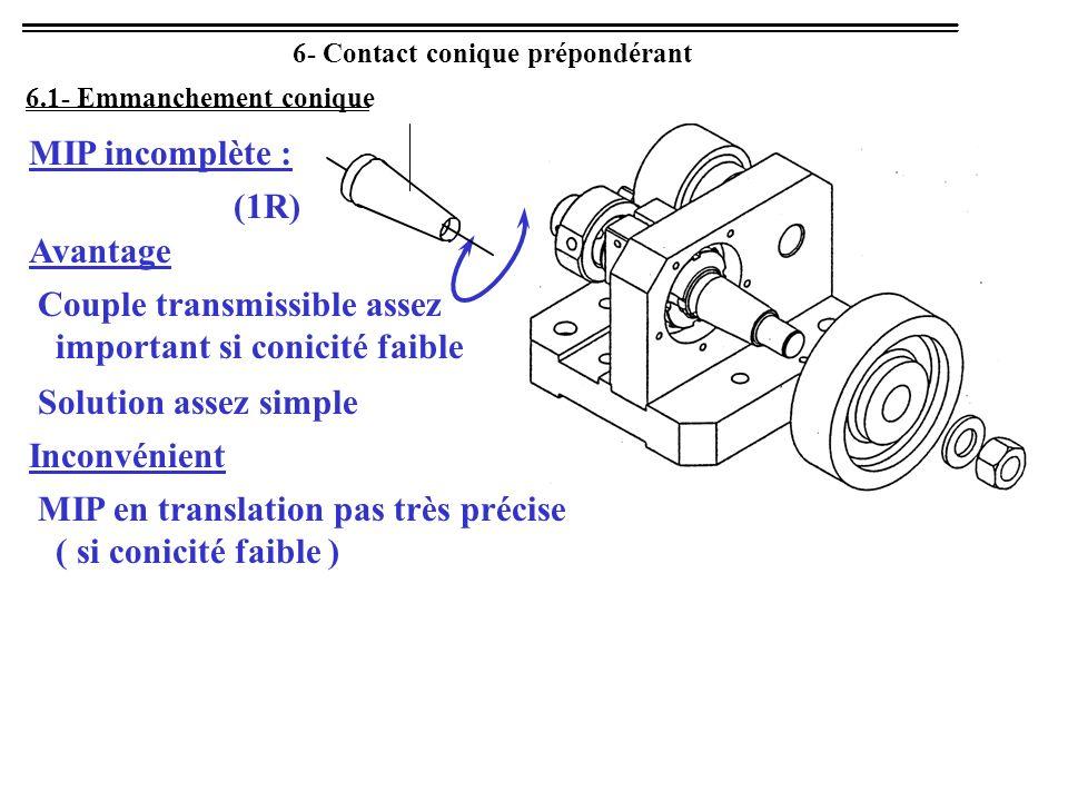 6- Contact conique prépondérant 6.1- Emmanchement conique MIP incomplète : (1R) Avantage Couple transmissible assez important si conicité faible Solut