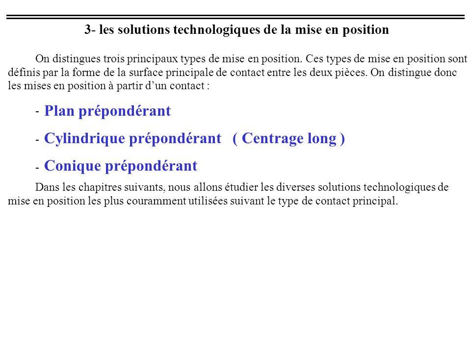3- les solutions technologiques de la mise en position On distingues trois principaux types de mise en position. Ces types de mise en position sont dé