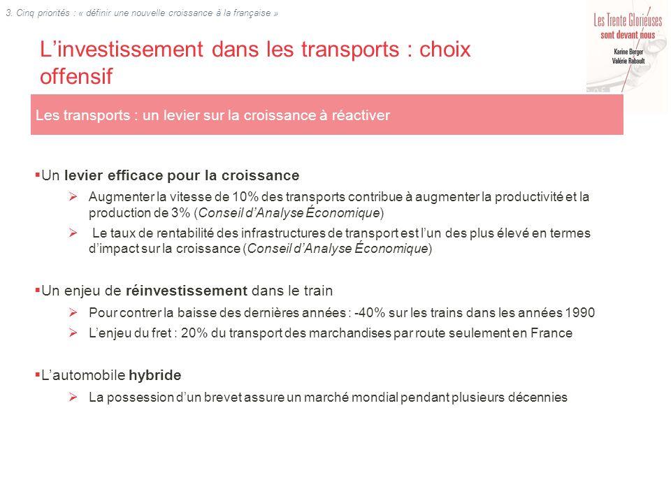 Linvestissement dans les transports : choix offensif Un levier efficace pour la croissance Augmenter la vitesse de 10% des transports contribue à augm
