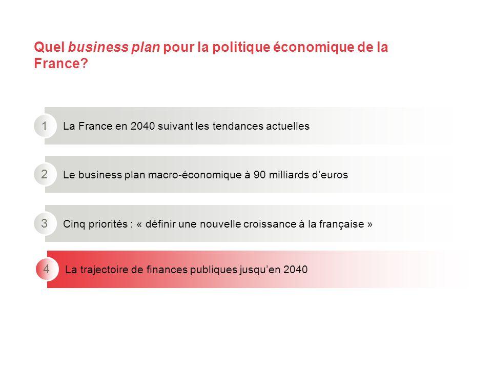 Le business plan macro-économique à 90 milliards deuros 2 Cinq priorités : « définir une nouvelle croissance à la française » 3 La France en 2040 suiv