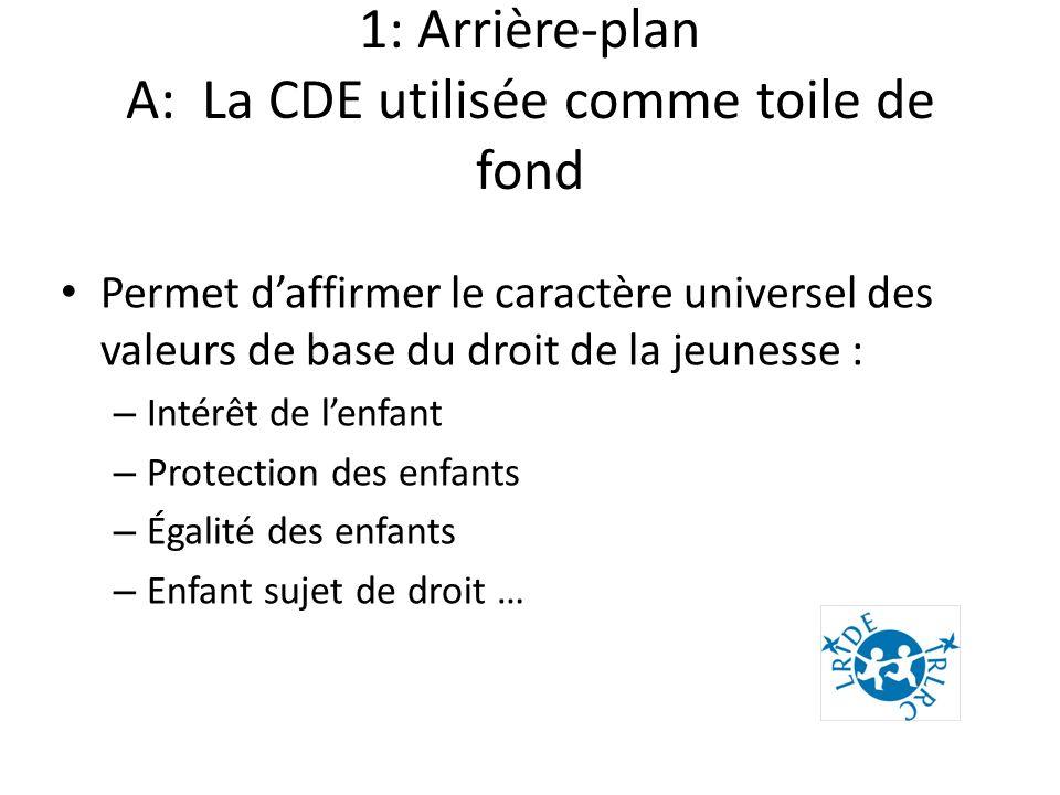 1: Arrière-plan A: La CDE utilisée comme toile de fond Permet daffirmer le caractère universel des valeurs de base du droit de la jeunesse : – Intérêt de lenfant – Protection des enfants – Égalité des enfants – Enfant sujet de droit …