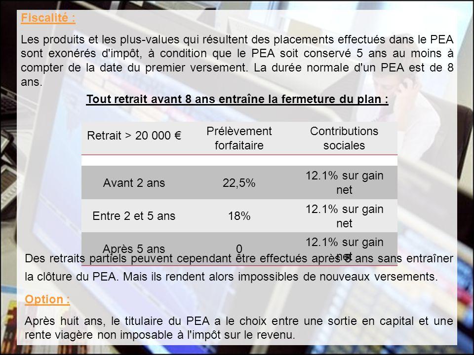 Fiscalité : Les produits et les plus-values qui résultent des placements effectués dans le PEA sont exonérés d'impôt, à condition que le PEA soit cons