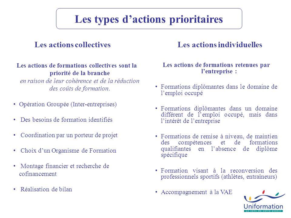 Les actions de formations retenues par lentreprise : Formations diplômantes dans le domaine de lemploi occupé Formations diplômantes dans un domaine d