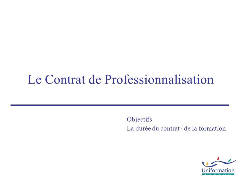 Le Contrat de Professionnalisation Objectifs La durée du contrat / de la formation