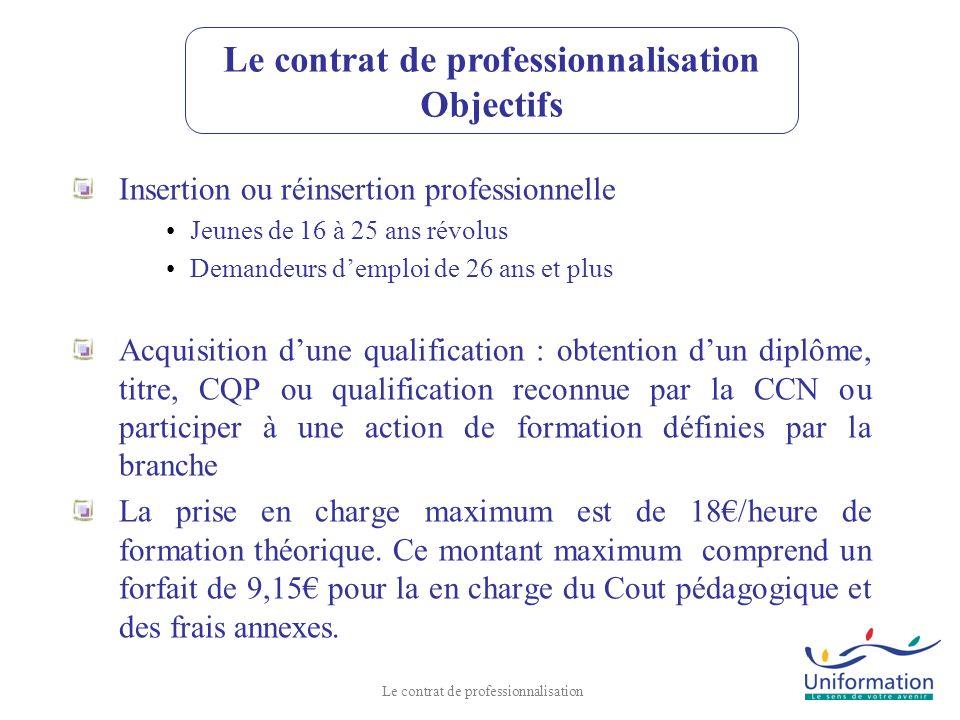 Insertion ou réinsertion professionnelle Jeunes de 16 à 25 ans révolus Demandeurs demploi de 26 ans et plus Acquisition dune qualification : obtention