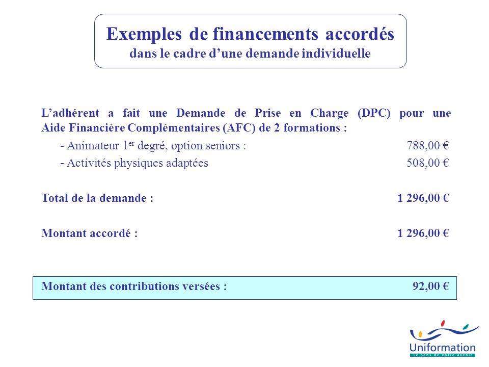 Ladhérent a fait une Demande de Prise en Charge (DPC) pour une Aide Financière Complémentaires (AFC) de 2 formations : - Animateur 1 er degré, option