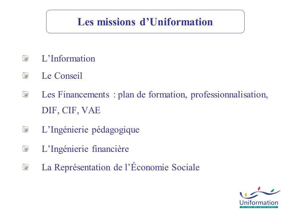 Les missions dUniformation LInformation Le Conseil Les Financements : plan de formation, professionnalisation, DIF, CIF, VAE LIngénierie pédagogique L