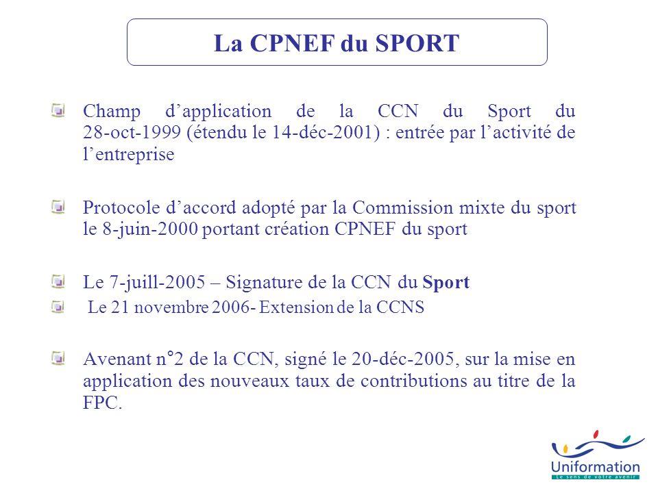 Champ dapplication de la CCN du Sport du 28-oct-1999 (étendu le 14-déc-2001) : entrée par lactivité de lentreprise Protocole daccord adopté par la Com