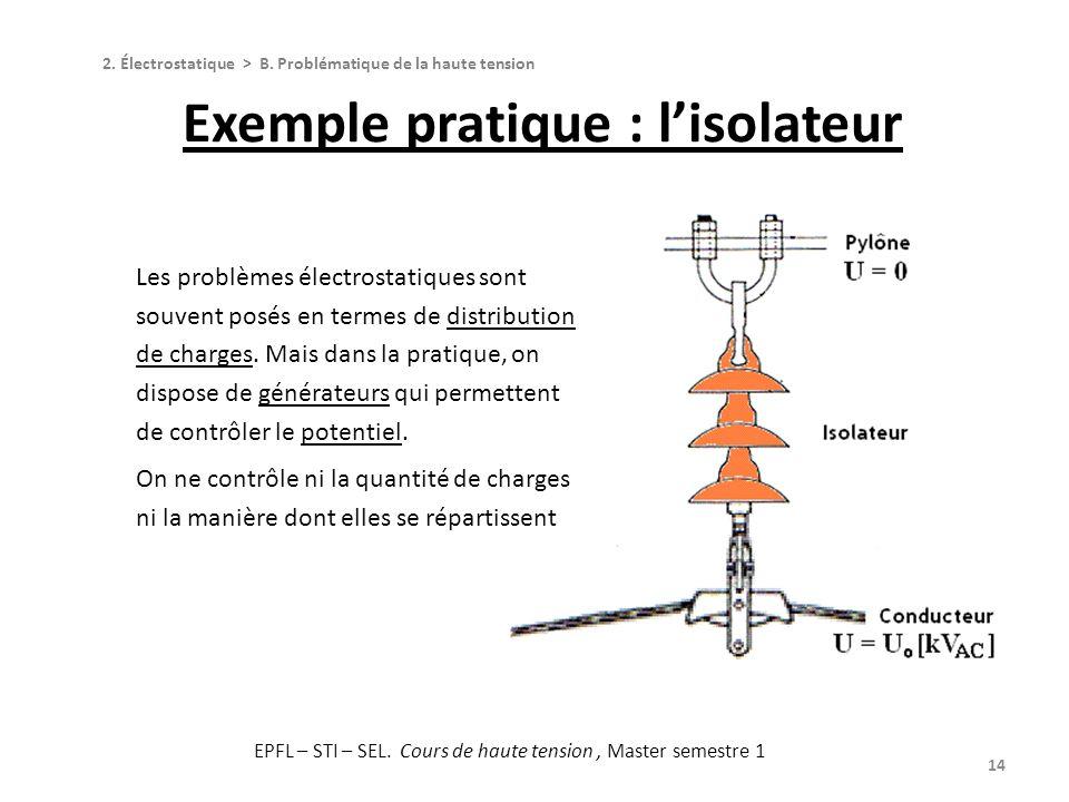 14 2. Électrostatique > B. Problématique de la haute tension Les problèmes électrostatiques sont souvent posés en termes de distribution de charges. M