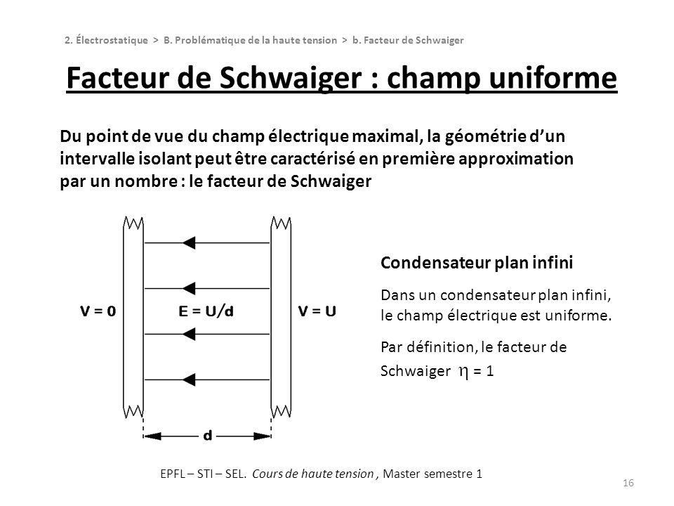 16 Condensateur plan infini Dans un condensateur plan infini, le champ électrique est uniforme. Par définition, le facteur de Schwaiger = 1 Du point d