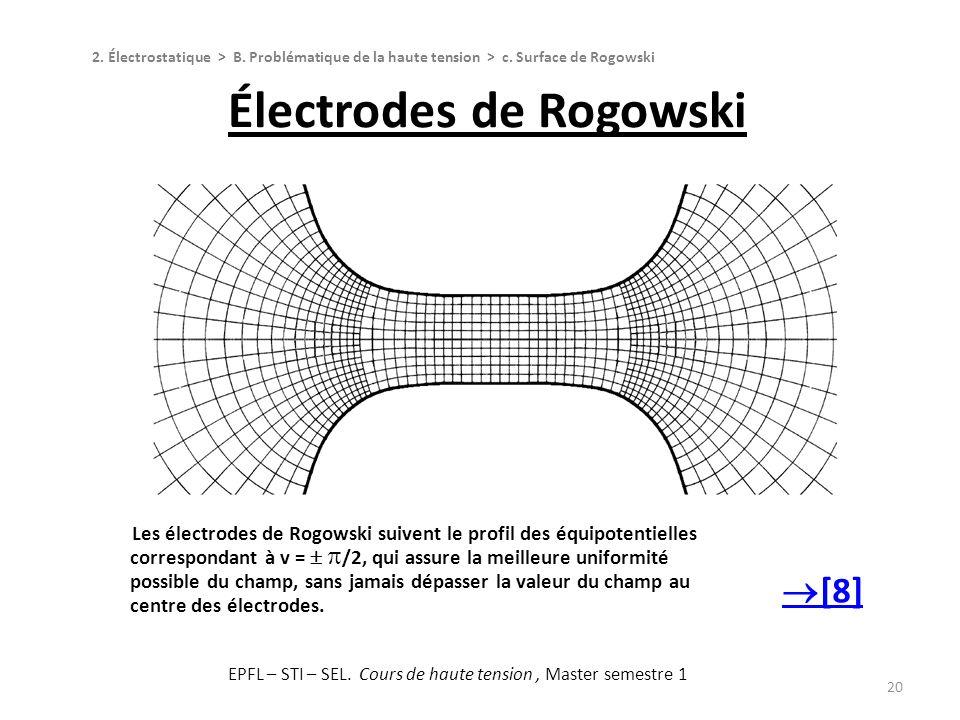 20 2. Électrostatique > B. Problématique de la haute tension > c. Surface de Rogowski Les électrodes de Rogowski suivent le profil des équipotentielle