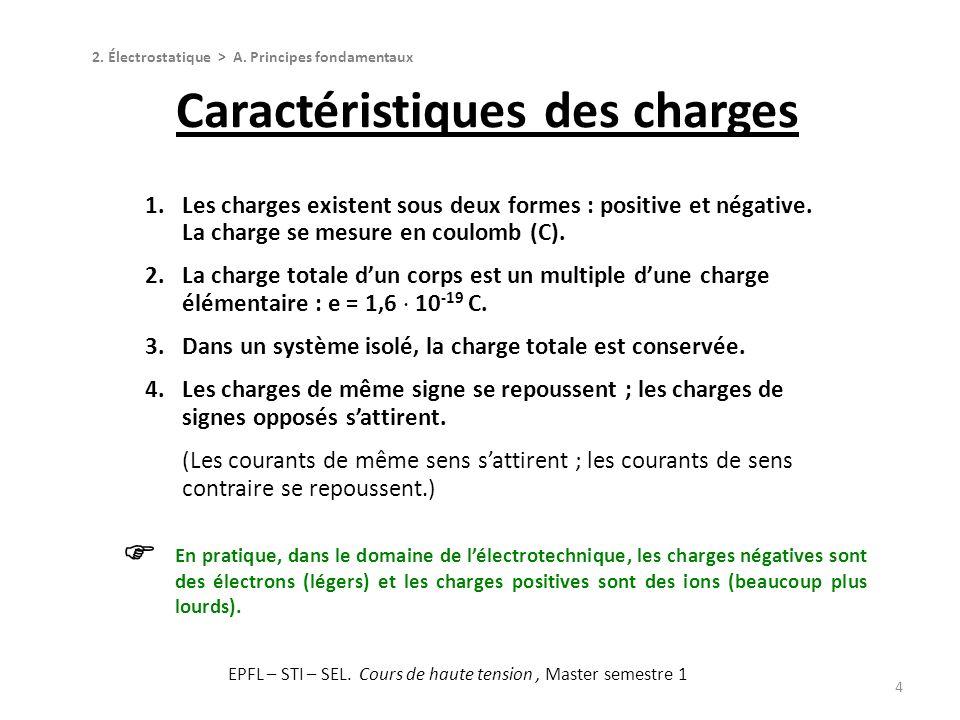 4 1.Les charges existent sous deux formes : positive et négative. La charge se mesure en coulomb (C). 2.La charge totale dun corps est un multiple dun