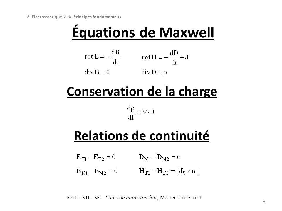 8 Conservation de la charge Relations de continuité 2. Électrostatique > A. Principes fondamentaux Équations de Maxwell EPFL – STI – SEL. Cours de hau