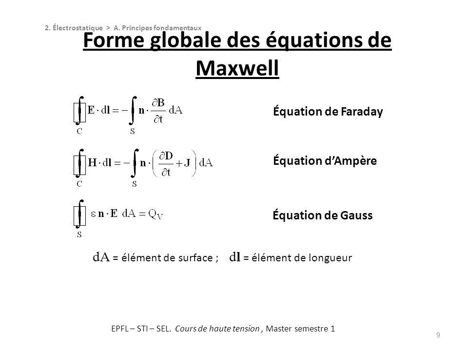 9 dA = élément de surface ; dl = élément de longueur 2. Électrostatique > A. Principes fondamentaux Forme globale des équations de Maxwell Équation de