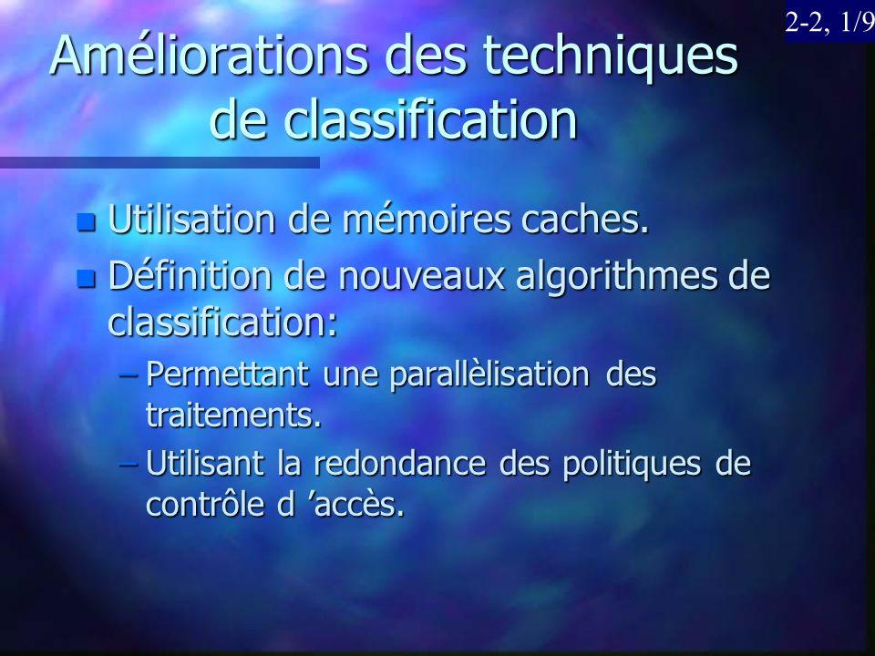 Améliorations des techniques de classification n Utilisation de mémoires caches. n Définition de nouveaux algorithmes de classification: –Permettant u