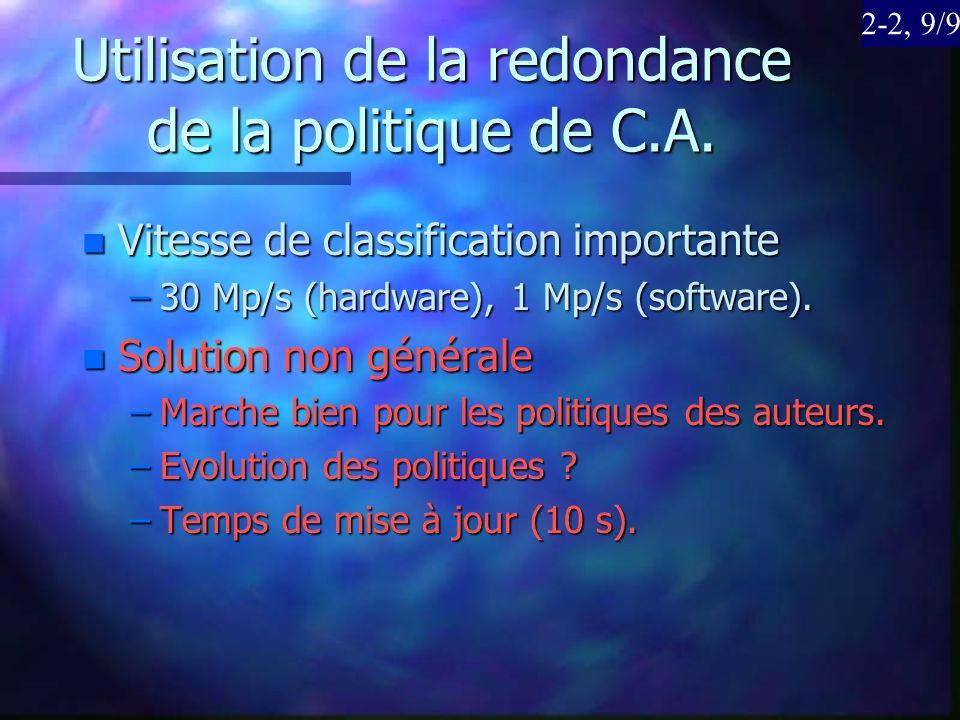 Utilisation de la redondance de la politique de C.A. n Vitesse de classification importante –30 Mp/s (hardware), 1 Mp/s (software). n Solution non gén