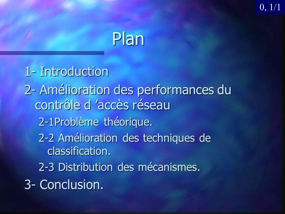 Plan 1- Introduction 2- Amélioration des performances du contrôle d accès réseau 2-1Problème théorique. 2-2 Amélioration des techniques de classificat