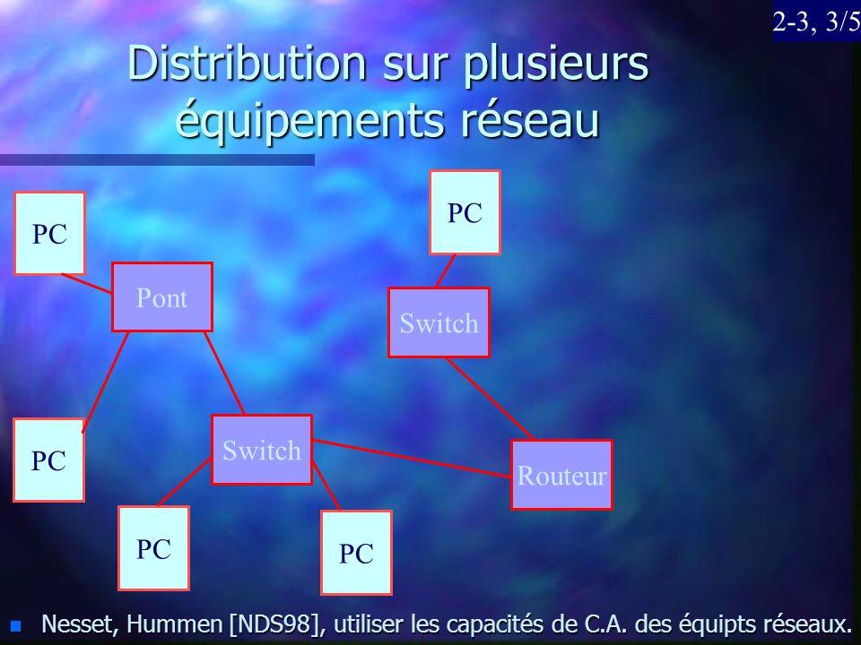 Distribution sur plusieurs équipements réseau n Nesset, Hummen [NDS98], utiliser les capacités de C.A. des équipts réseaux. Pont Switch Routeur PC 2-3