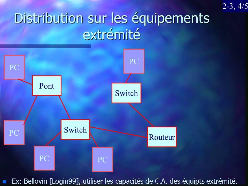 Distribution sur les équipements extrémité n Ex: Bellovin [Login99], utiliser les capacités de C.A. des équipts extrémité. Pont Switch Routeur PC 2-3,