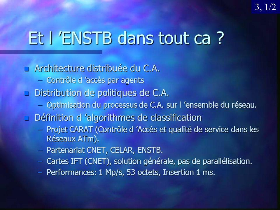 Et l ENSTB dans tout ca ? n Architecture distribuée du C.A. –Contrôle d accès par agents n Distribution de politiques de C.A. –Optimisation du process