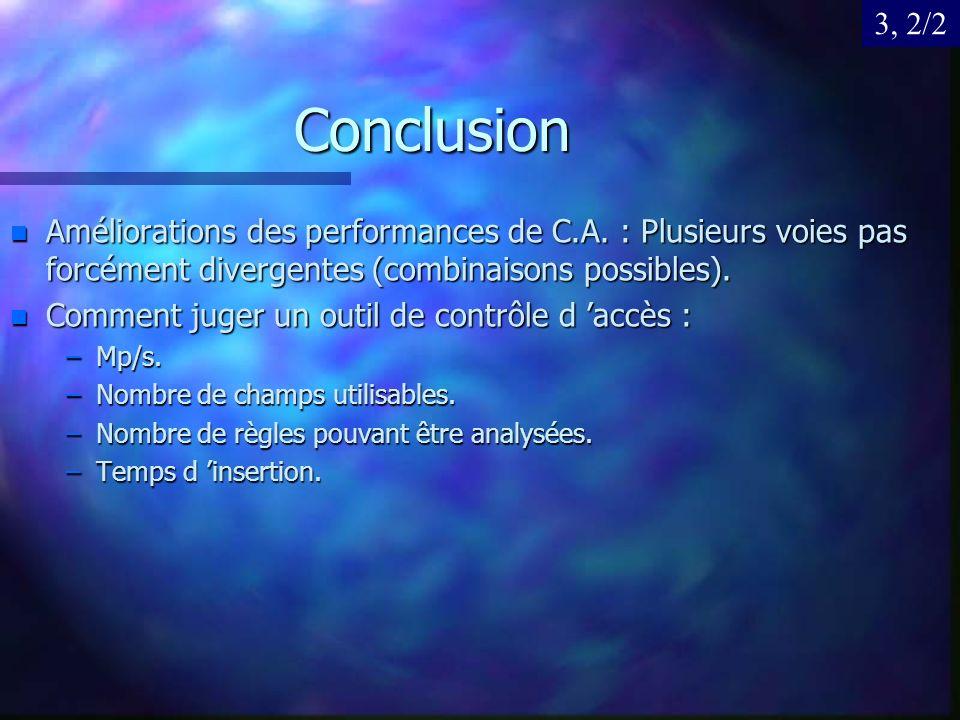 Conclusion n Améliorations des performances de C.A. : Plusieurs voies pas forcément divergentes (combinaisons possibles). n Comment juger un outil de